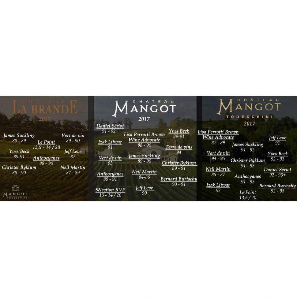 Comme prévu, nos retours Primeurs 2017 pour Château Mangot et Château La Brande !!!